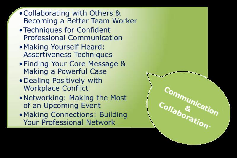 Product Suite - Communication & Collaboration