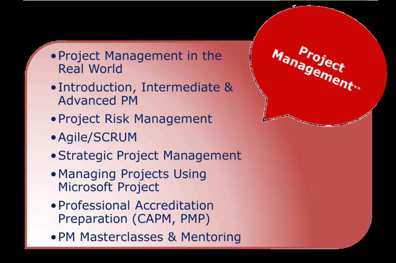 Product Suite - Project Management